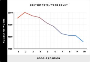 content-length